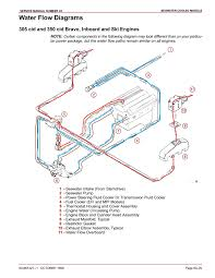 engine help 2000 scorpion mercruiser u2014 ballofspray water ski forum