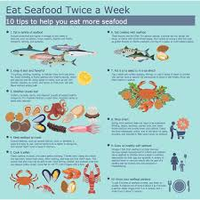 example 2 eat more seafood healthfood infographic healthy