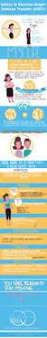 37 best egg donation images on pinterest egg donation surrogacy