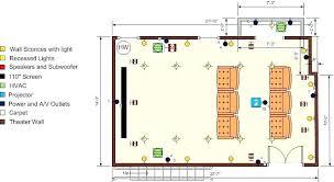 floor plan theater home theater layout design plans theatre room of exemplary floor