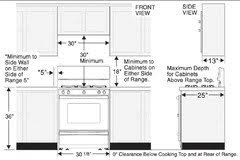 kitchen cabinets height above counter height between cabinets and counters