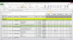 Resource Management Excel Template Resource Allocation Spreadsheet Laobingkaisuo Com
