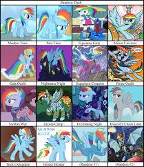 Rainbow Dash Meme - mlp meme rainbow dash by kyurem2424 on deviantart