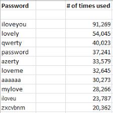 Cupid Media Hack Exposed   M Passwords     Krebs on Security Krebs on Security