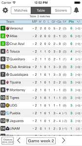 liga mx table 2017 mexico football league liga mx livescore results apps 148apps