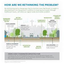 solutions for stormwater in seattle