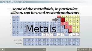 where are semiconductors on the periodic table circuits circuit boards semiconductors uses parts video