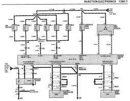 bmw 325is ecu wiring diagram bmw wiring diagram and schematics
