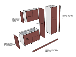 how to install cabinet filler panels flatpack kitchen cabinet layouts