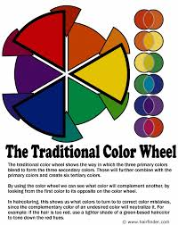 Red Complementary Color How To Use The Hair Color Wheel
