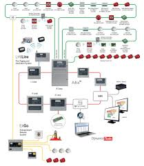 wiring diagram circuit diagram for fire alarm system v100 gif