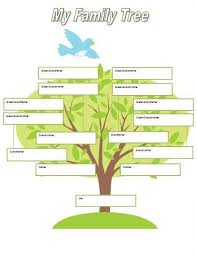 the 25 best family tree picture ideas on family tree