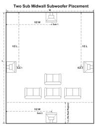 home theater multiple subwoofer set up u0026 calibration guide
