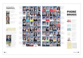 mcallen memorial high school yearbook 488 best yearbook ideas images on yearbook layouts