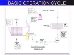 hvac block diagram u2013 yhgfdmuor net