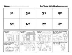 pigs sequencing activity retelling