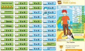 how to teach times tables teachers use our site to help teach kids learn the times tables