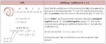 number names worksheets worksheet works math free printable