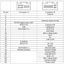 wiring diagram for a pioneer deh 150mp wiring diagram simonand