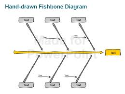 fishbone diagrams editable powerpoint bundle