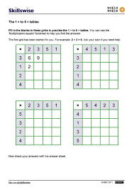 100 multiplications tables printable multiplication table