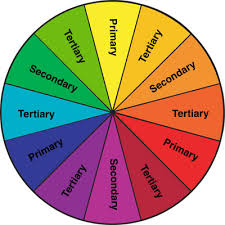 color wheel for makeup artists laws of color attraction huda beauty makeup and beauty