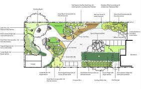 Backyard Plan Site Design U2014 Urban Ecosystems