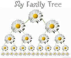 find the right family tree chart free genealogy forms family