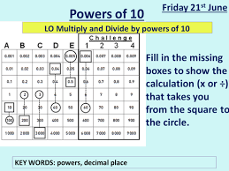 multiplying and dividing by powers of 10 by ptarmigan teaching