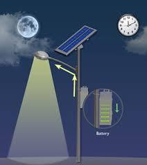solar lighting solar lighting basic greenshine new energy