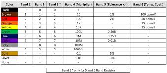 mini nano v3 atmega328p microcontroller board wusb cable