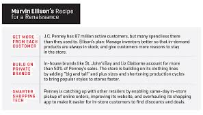 shop at the home depot and save on fuel marvin ellison the ceo who u0027s reinventing j c penney