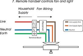 dawnsun ceiling fan parts fine red wire ceiling fan remote inspiration schematic diagram