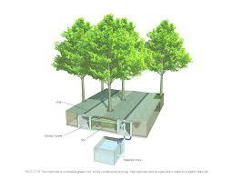 Home Designer Pro Landscape by Asla 2012 Professional Awards National 9 11 Memorial