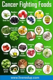 alkaline food chart http www mylifevantage com health
