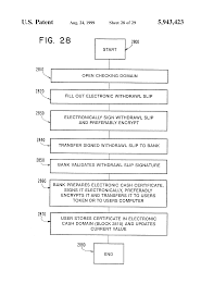 Sample Resume Objectives For Bank Teller by Patent Us5943423 Smart Token System For Secure Electronic