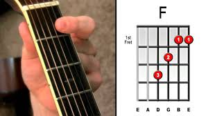 tutorial kunci gitar f master the f chord 4 easy steps electric acoustic guitar lessons