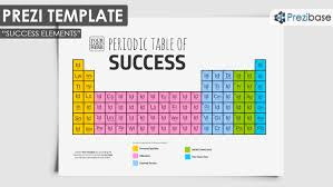 business template free free prezi templates prezibase success elements free prezi template