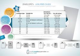 Envelopes Size Envelopes Size And Style Guide The Office Supplies Supermarket