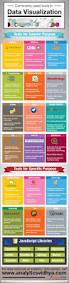 305 best data science u0026 analytics infographics images on pinterest