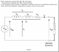 equivalent circuit diagram of alternator circuit and schematics