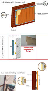 Soundproof Interior Walls Interior Wall Paneling Wood Veneer Grooved Soundproof Board Buy