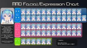 Mmd Meme Download - mmd facial expressions chart by xoriu on deviantart
