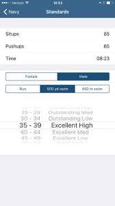 new prt standards navy prt on the app store