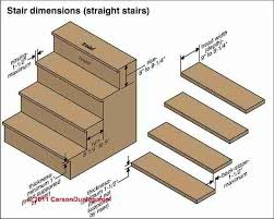 stairway treads guide to stair tread width u0026 tread nose details