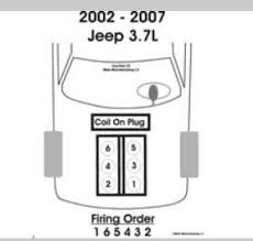 2002 jeep liberty cylinder order solved what is firing order on 06 jeep liberty 3 7 fixya