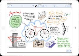 Revista Gadgets Las Mejores Aplicaciones Las Mejores Aplicaciones Para Crear Y Modificar Documentos