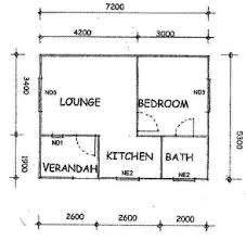 House Design Plans With Measurements Cabin Plans