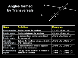 Same Side Interior Definition Lesson 3 1 Parallel Lines And Transversals 5 Minute Check On