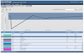 assessment templates erm software using risk assessment templates to prioritize